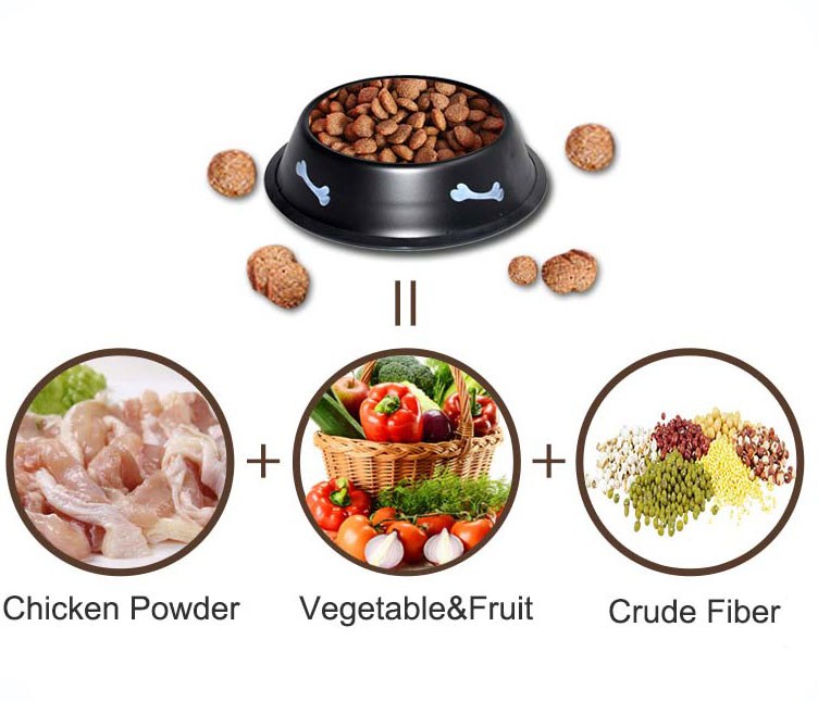 Chicken Flavor Adult Dog Food